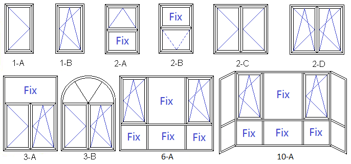 thermally broken window configurations